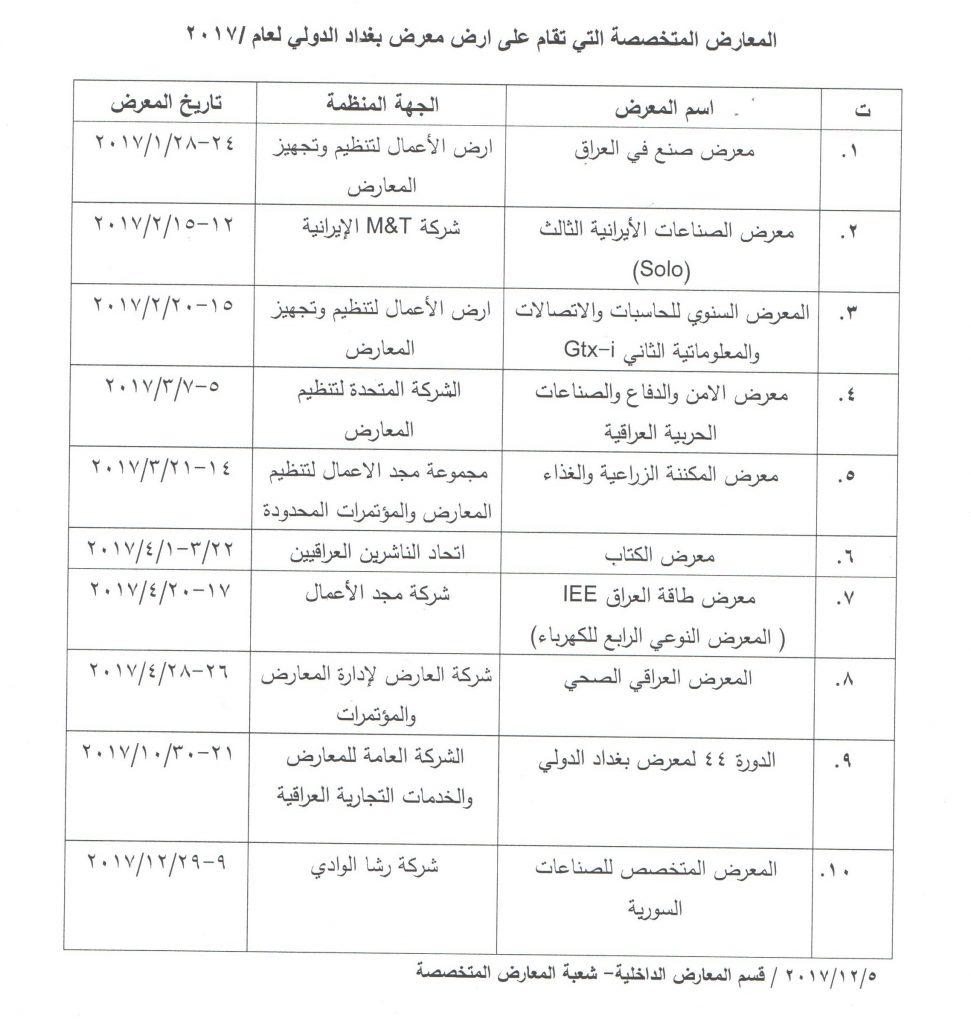 جدول المعارض المتخصصة التي تقام على ارض معرض بغداد الدولي لعام 2017