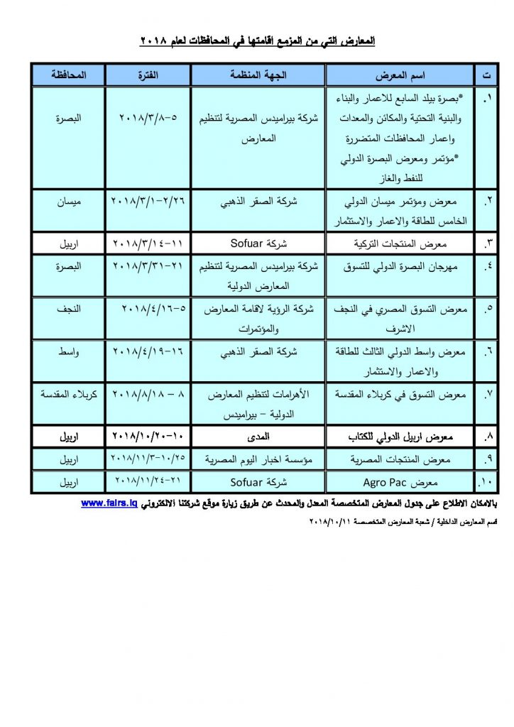 جدول المعارض المتخصصة للمحافظات 2018