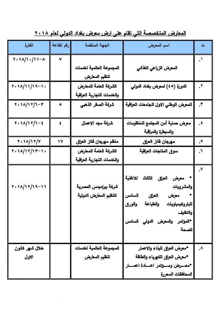 جدول المعارض المتخصصة التي تقام على ارض معرض بغداد الدولي لعام /2018